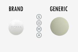 Brand Soma Vs Generics